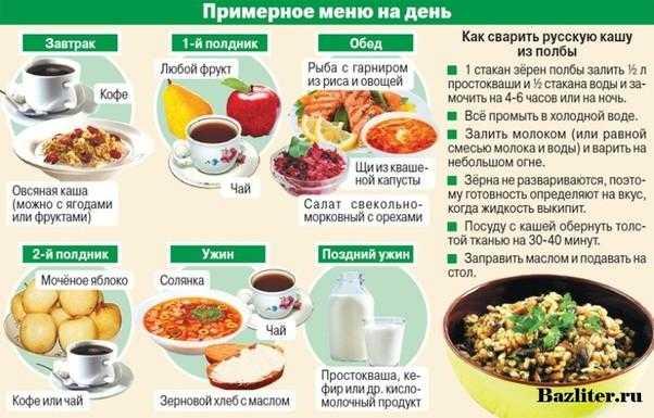 Пример правильного питания на неделю как составить меню  