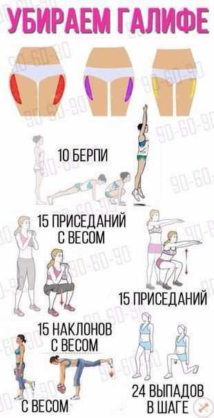 Ушки на бедрах: как убрать быстро, упражнения от жира на ляжках, диета, причины появления ушек на ногах / mama66.ru