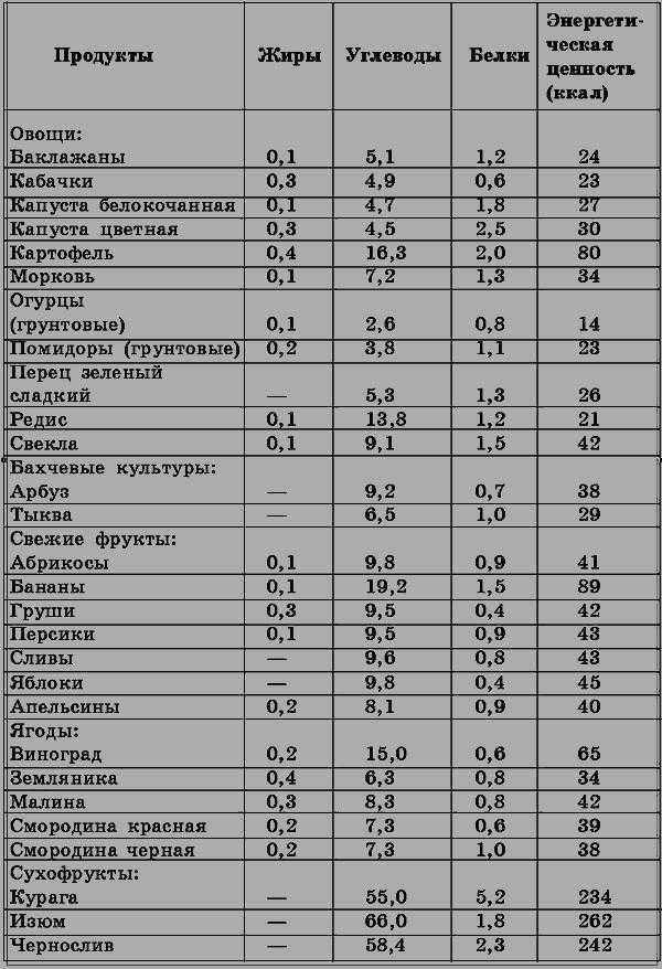 Как читать этикетки? — #sekta: информационный портал