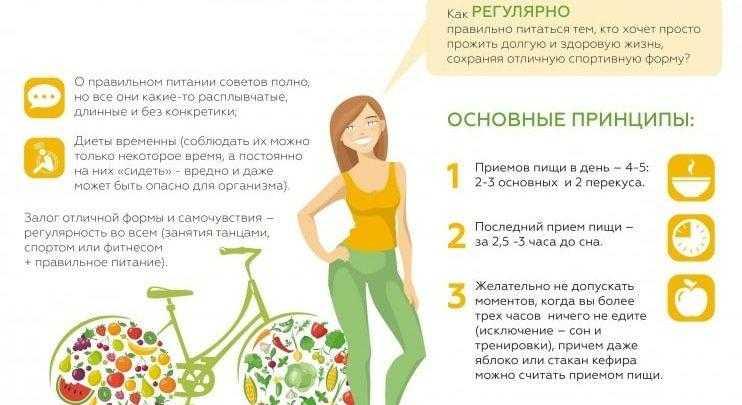 Не есть после 6: вредно или полезно, каковы результаты для похудения