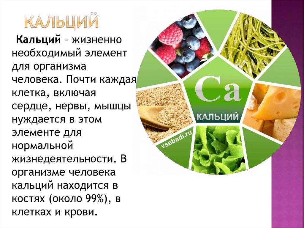 Вред кальция при приеме кальцийсодержащих препаратов