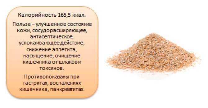 Пшеничные отруби для похудения: общие сведения и способы применения