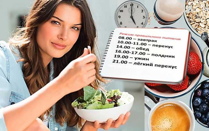 Диета для мужчин для живота и боков: меню на неделю для сжигания жира