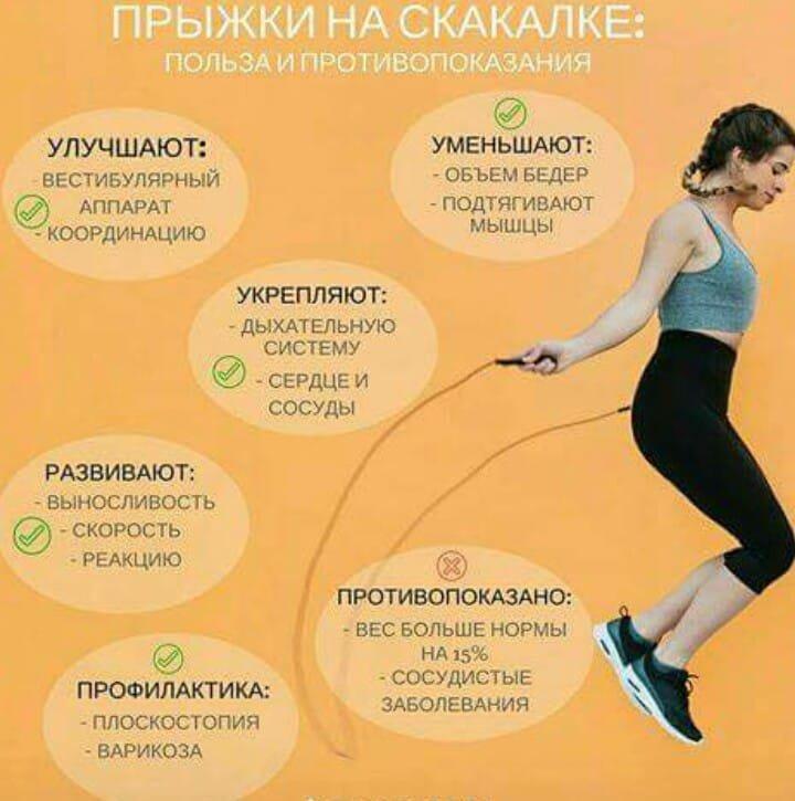 Прыжки на скакалке для похудения: инструкция выполнения, комплекс тренировок, упражнения и фото результатов