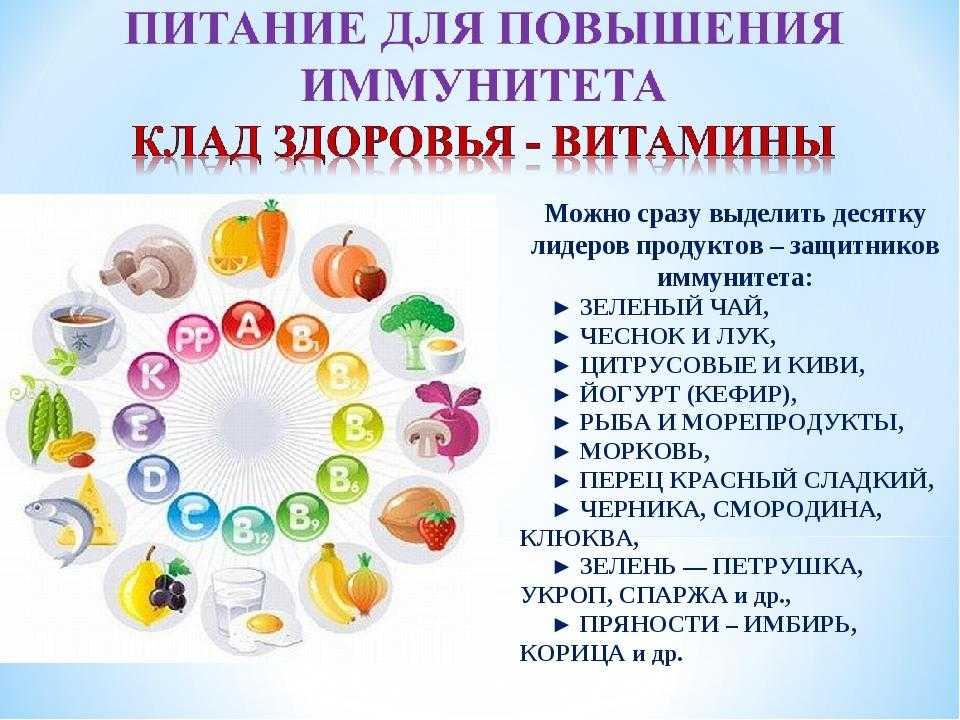 Продукты полезные для зрения. правила питания и рекомендации
