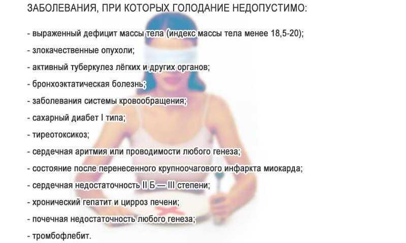 Голодание 1 день в неделю: особенности сухого голодания и на воде | fok-zdorovie.ru