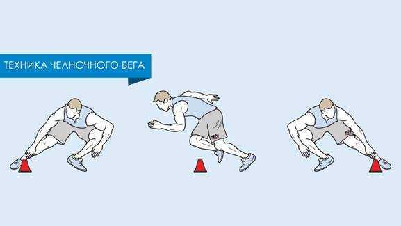 Челночный бег: что это такое, техника выполнения и рекомендации