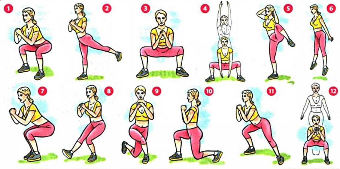 Топ-13 упражнений для внутренней и внешней части бедра