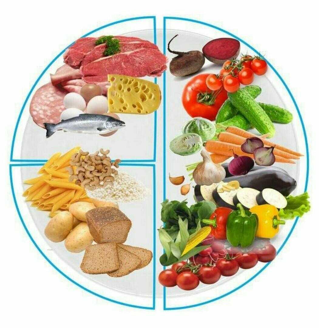 Сбалансированная диета для похудения на месяц: меню и инструкция в помощь