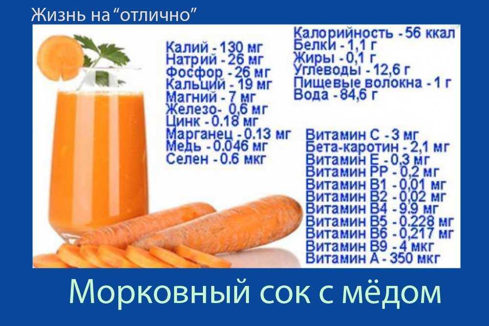 Можно ли есть сырую морковь, сколько она переваривается в организме, чем богат свежий овощ, много ли его следует употреблять, а также польза и вред корнеплода