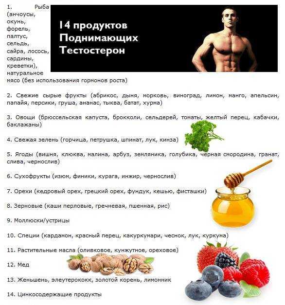 Топ-5 продуктов для мужского здоровья // нтв.ru