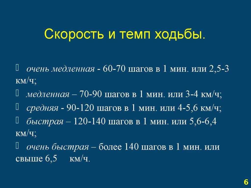 Скорость бега человека: средняя, максимальная, рекордная