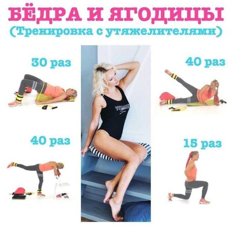 Лучшие упражнения для похудения ног, ляшек и бедер в домашних условиях: пошаговая инструкция для мужчин и женщин
