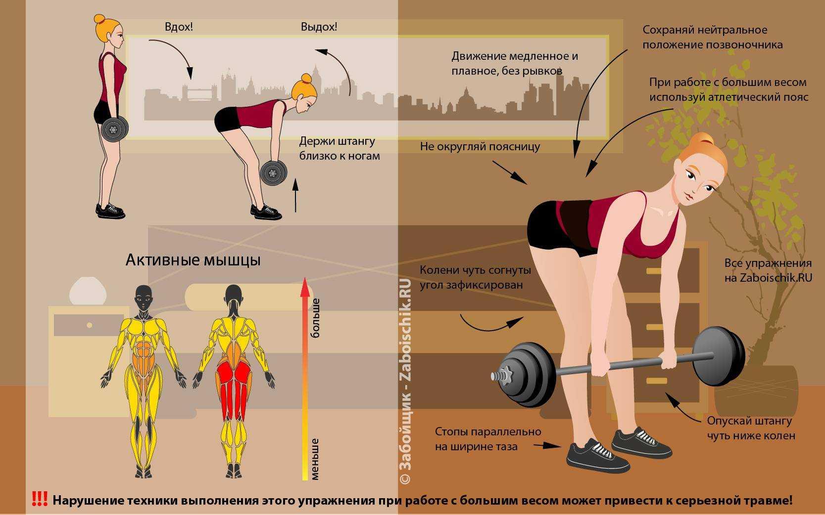 Все виды становой тяги: техника выполнения, разбор ошибок, как правильно делать такое упражнение   rulebody.ru — правила тела