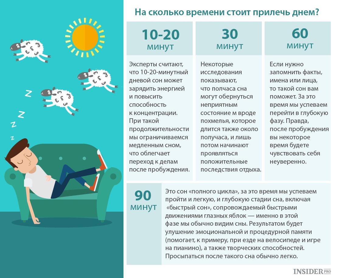 Сновидения человека: 37 удивительных фактов о сне