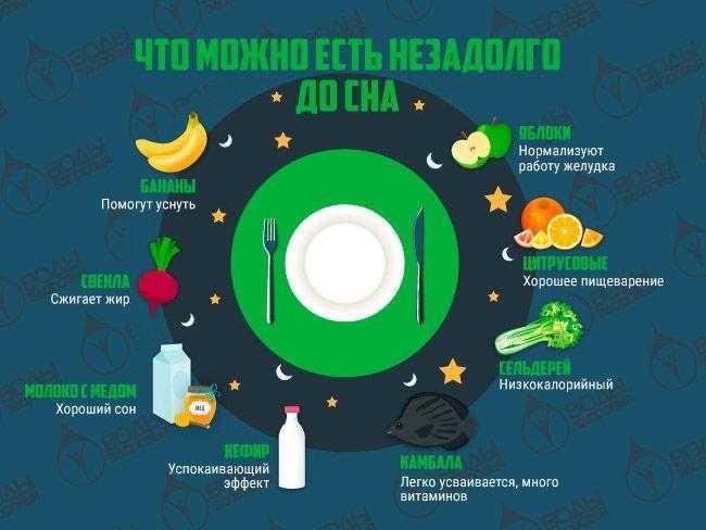 Можно ли есть гречку при похудении на ночь, на ужин и весь день -  польза и вред, продолжительность диеты
