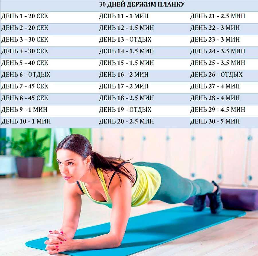 Упражнение планка - как правильно делать