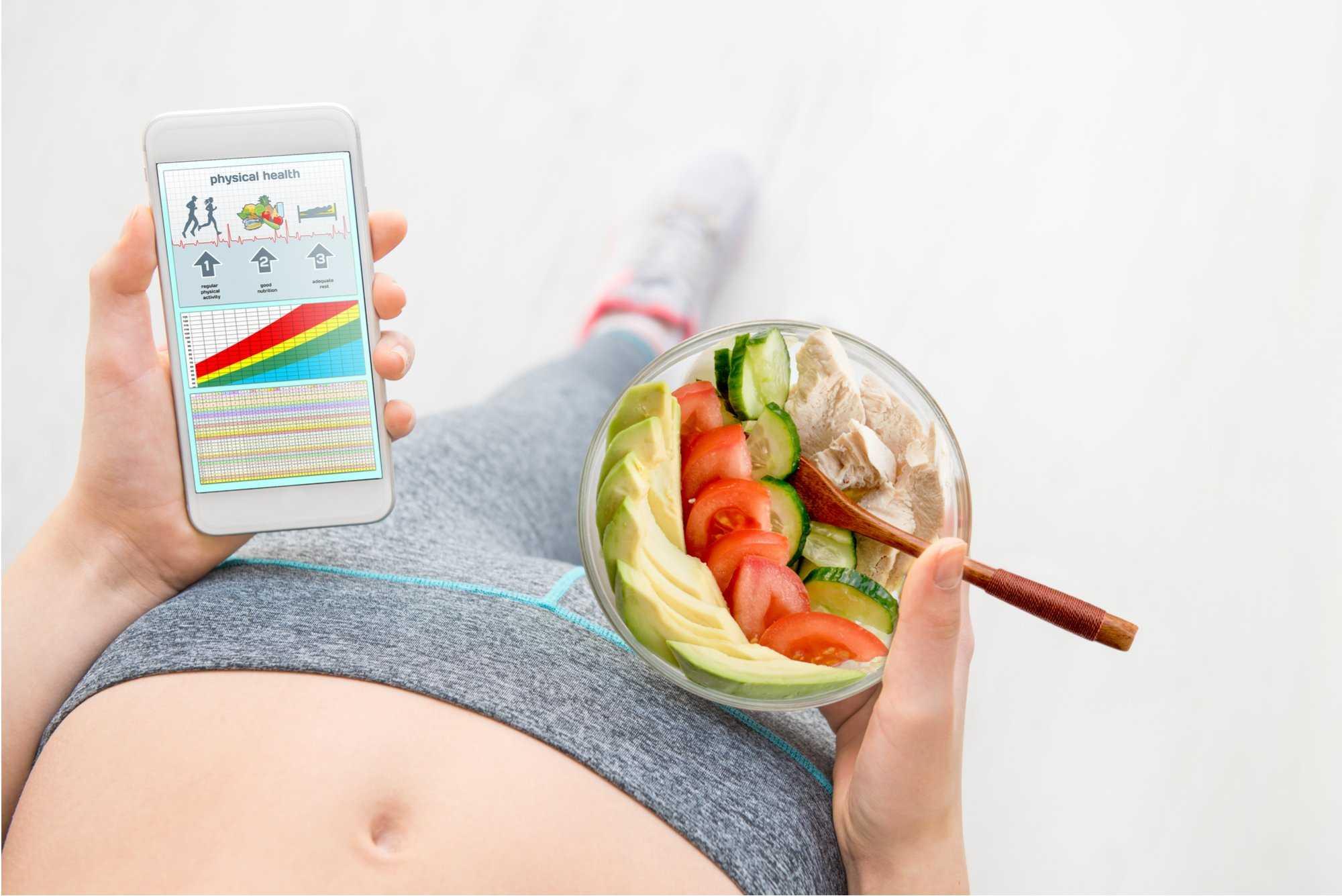 Как считать калории, чтобы похудеть, таблица. подсчет калорий для похудения, диета, меню на день