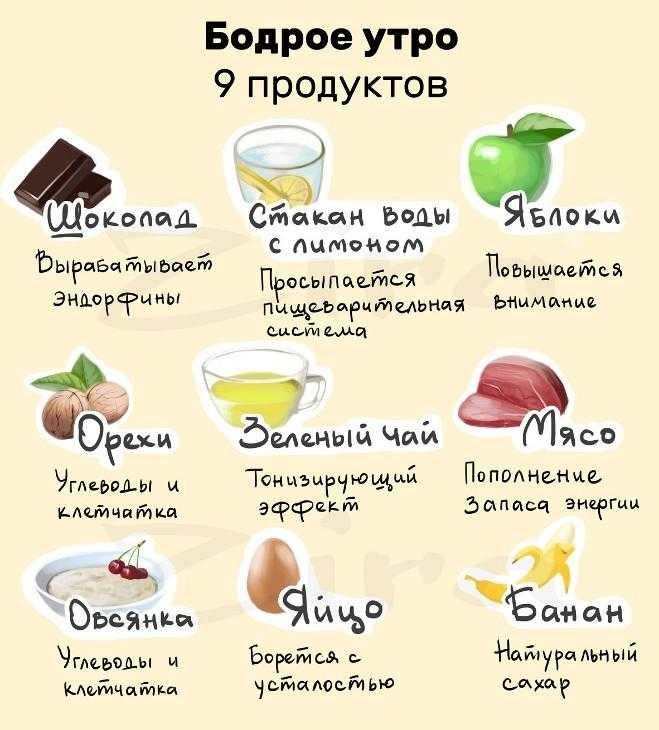 Неочевидные продукты, которые мешают вам сладко спать