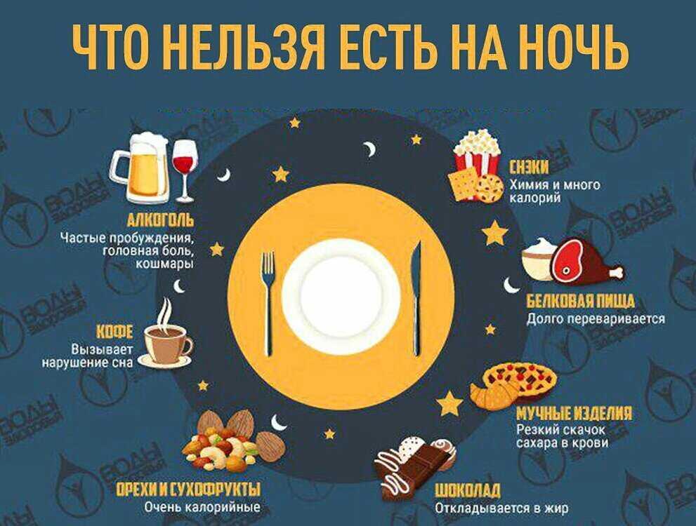 Что можно есть вечером при похудении - варианты меню для ужина