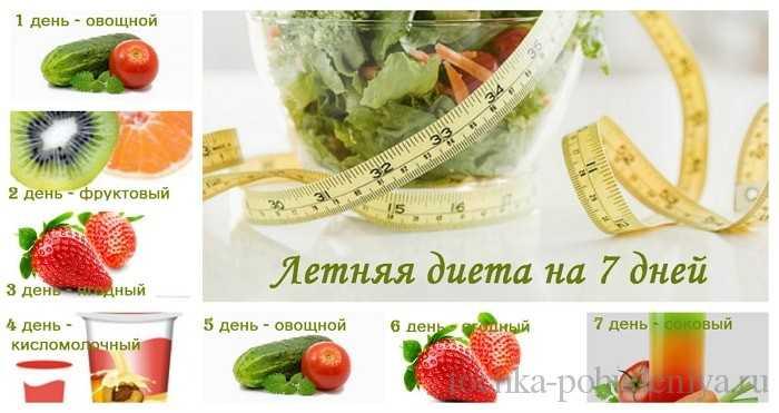 Мандарины при похудении — польза и вред. можно ли есть мандарины на ночь при похудении и мандариновая диета