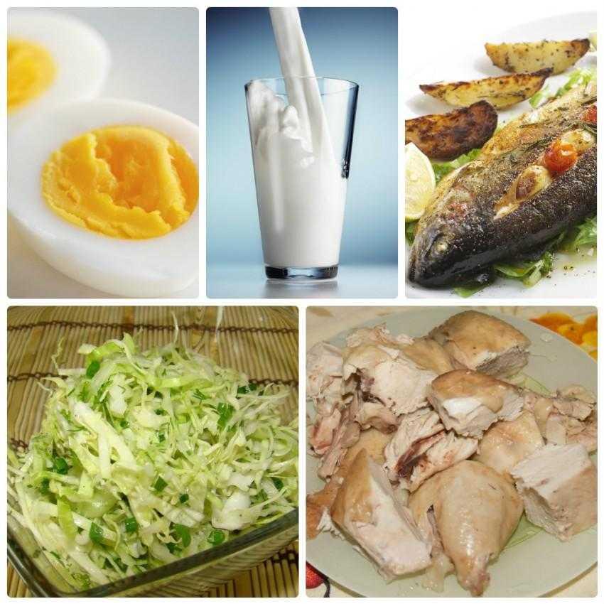 Белковая диета для похудения – меню на 7 и 14 дней