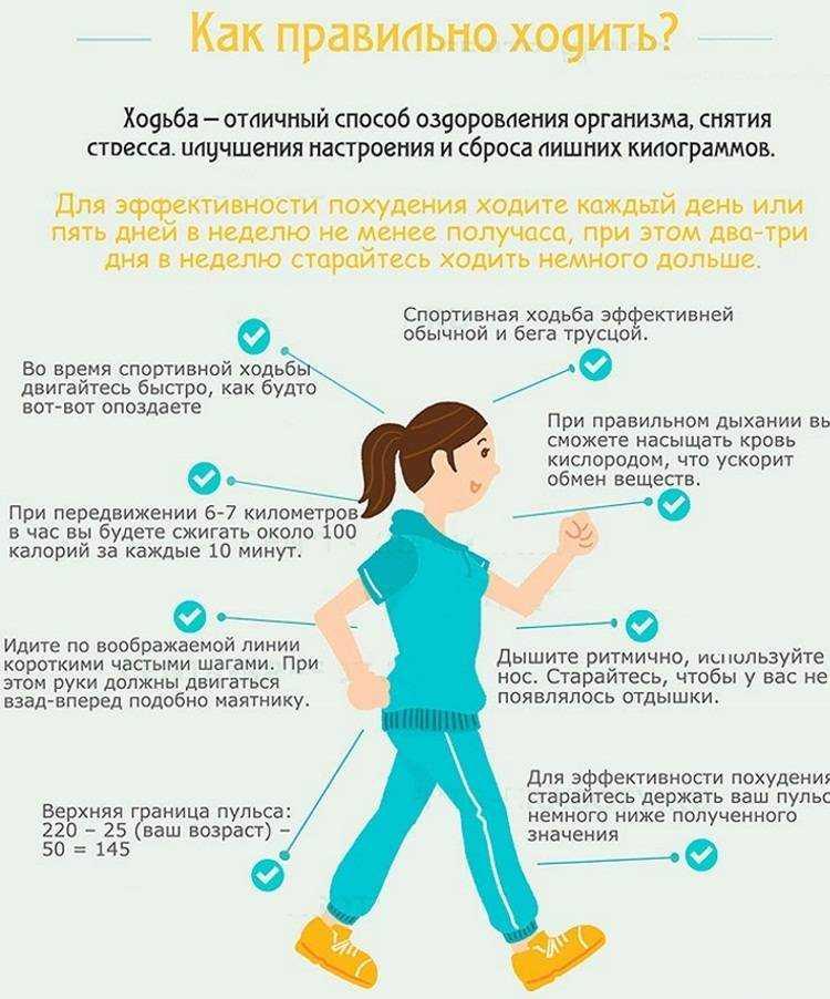 Ходьба для похудения: сколько в день ходить для достижения результата