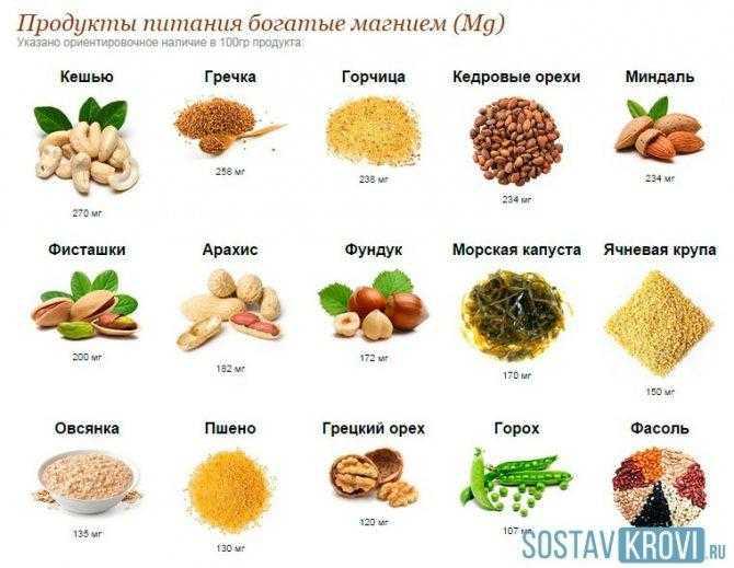 Как определить и восполнить недостаток витамина е | будофит