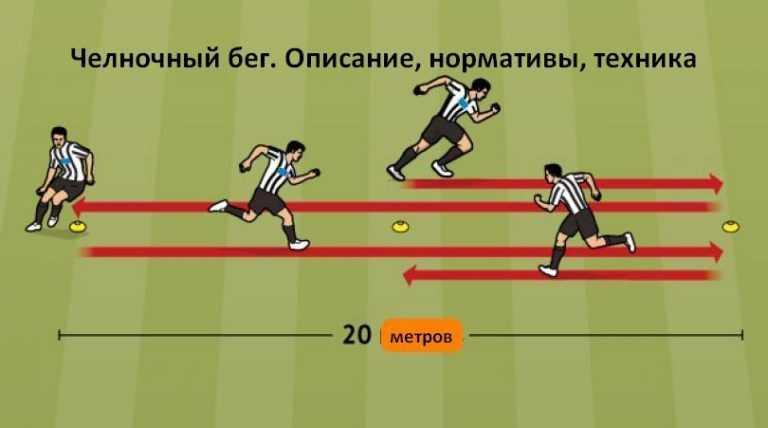 Ознакомление и разучивание техники челночного бега 10х10 м (упражнение № 44). тренировка техники бега на 100 м (упражнение № 43). - планконспект