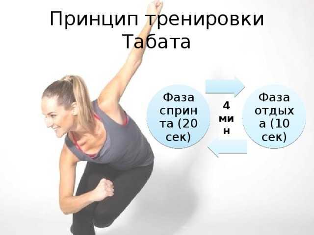 Табата-упражнения для похудения: преимущества, особенности, комплексы