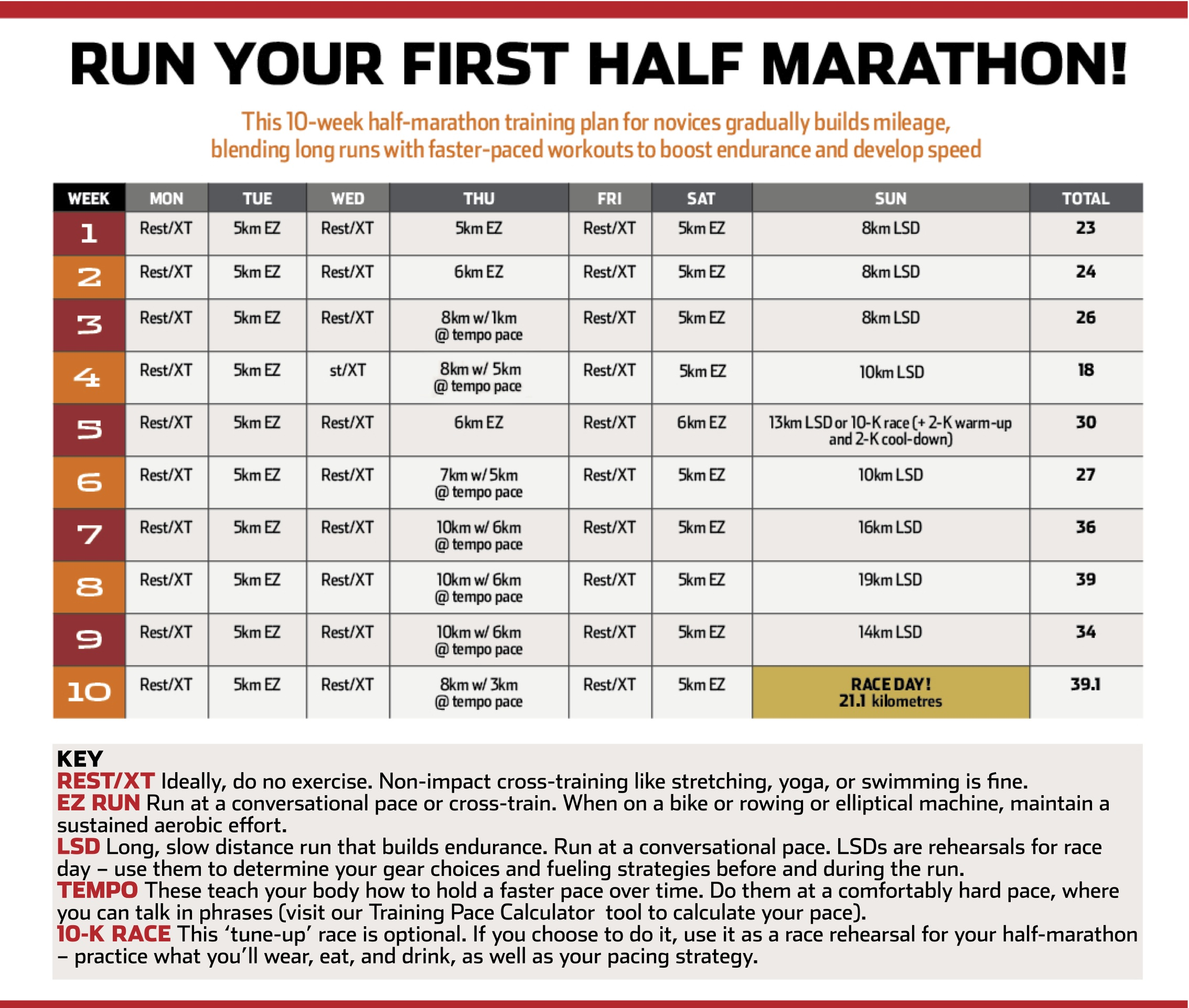 Подготовка к марафону