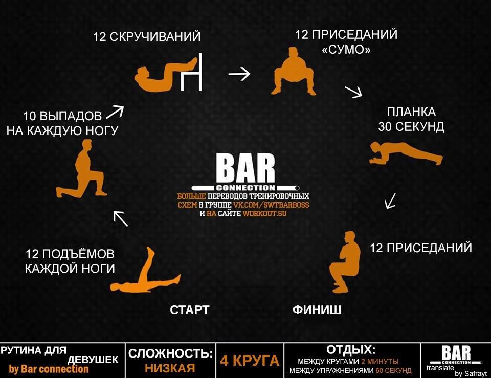 Упражнения на ноги с гантелями для мужчин в домашних условиях. упражнения для ног: тренировка с гантелями