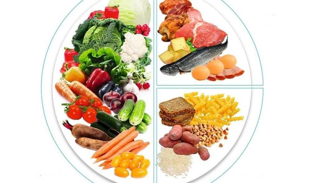 Меню сбалансированного питания на неделю и низкокалорийные рецепты