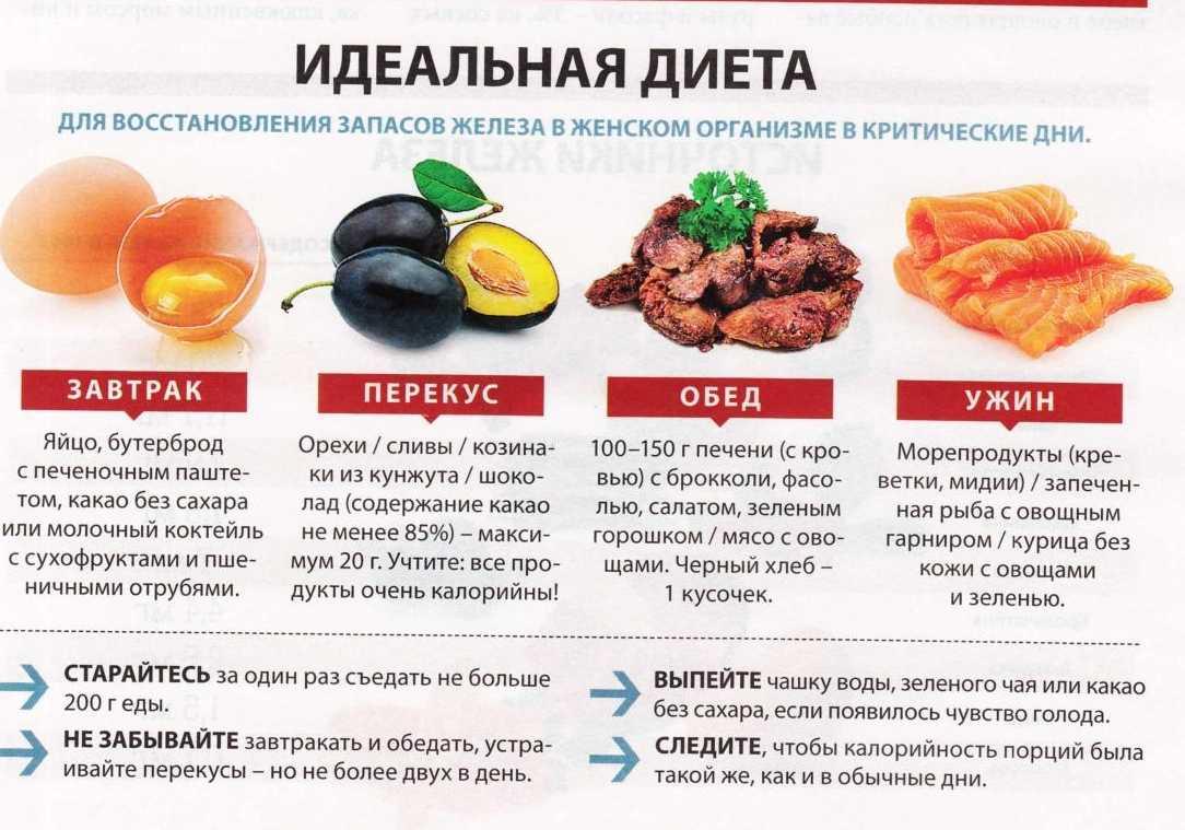 Пп рецепты для похудения. основные принципы правильного питания