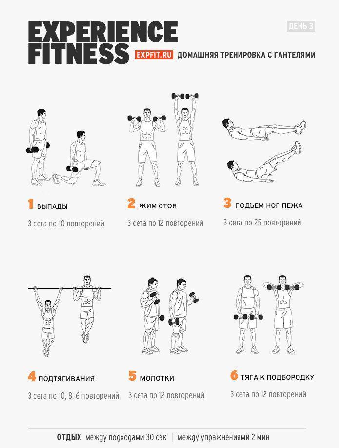 Стретчинг - упражнения для растяжки рук и плечевого пояса