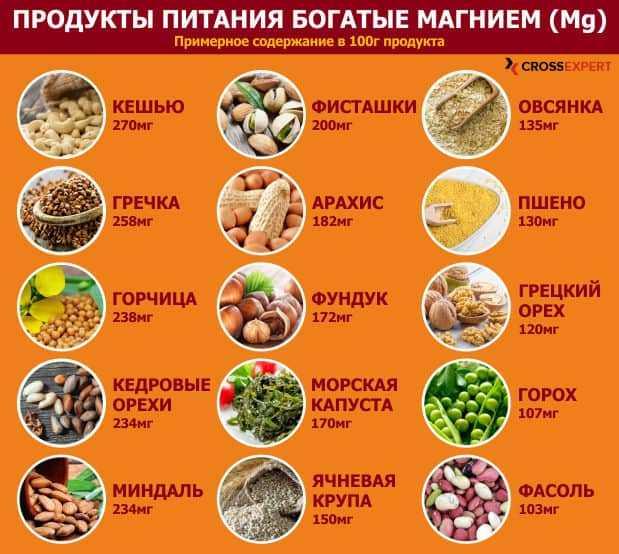 Как узнать, каких полезных микроэлементов и витаминов тебе не хватает | brodude.ru