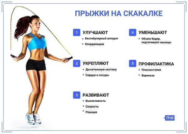 Скакалка для похудения