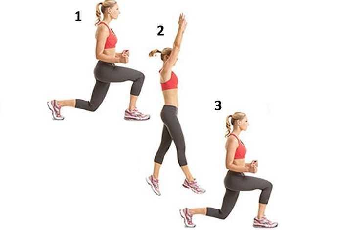 Программа тренировок для похудения дома для всего тела