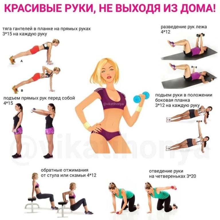 Программы тренировок для девушек в домашних условиях лучшие комплексы упражнений для занятий женщин дома