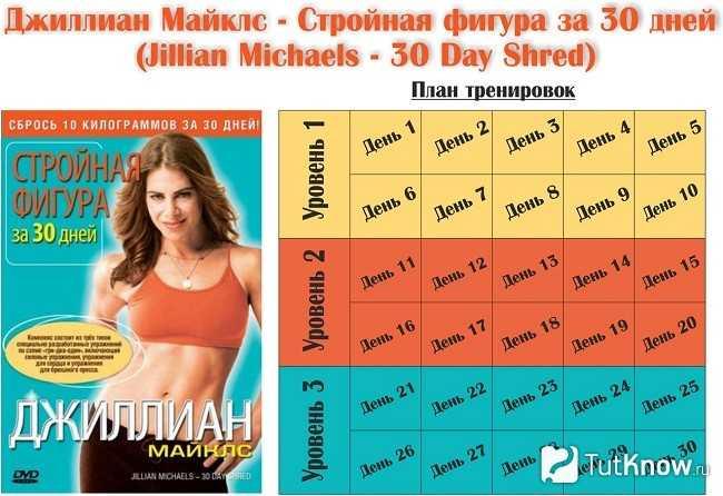 """Джиллиан майклс - курс """"похудеть за 30 дней"""" с видео на русском"""