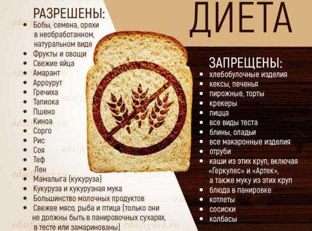 Мука кукурузная - рецепты