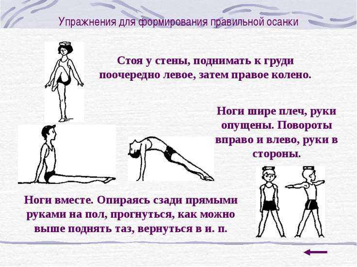Как выпрямить осанку в домашних условиях: лучшие упражнения и рекомендации