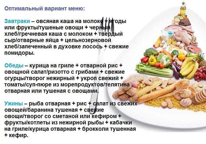 Правильное питание для женщин: сбалансированное меню на каждый день