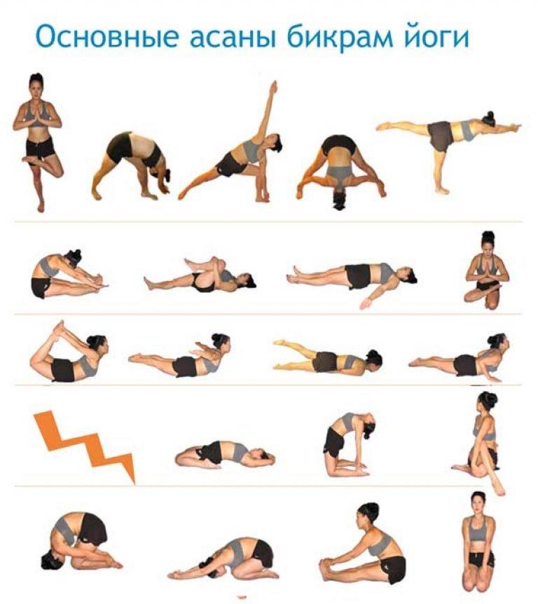 Йога для живота - самые эффективные асаны
