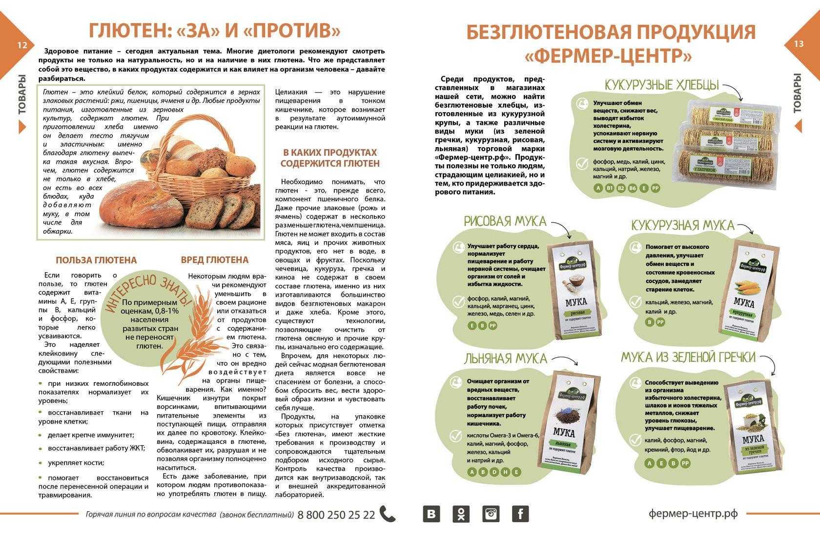 Список продуктов для безглютеновой диеты
