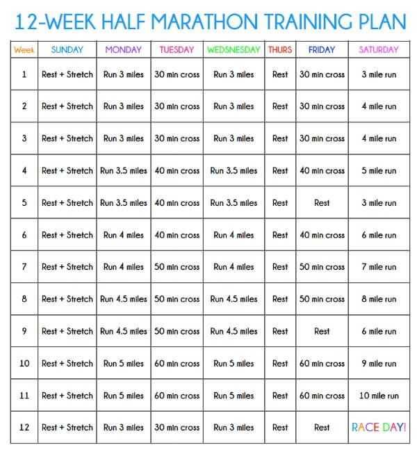 Как подготовиться к своему первому марафону