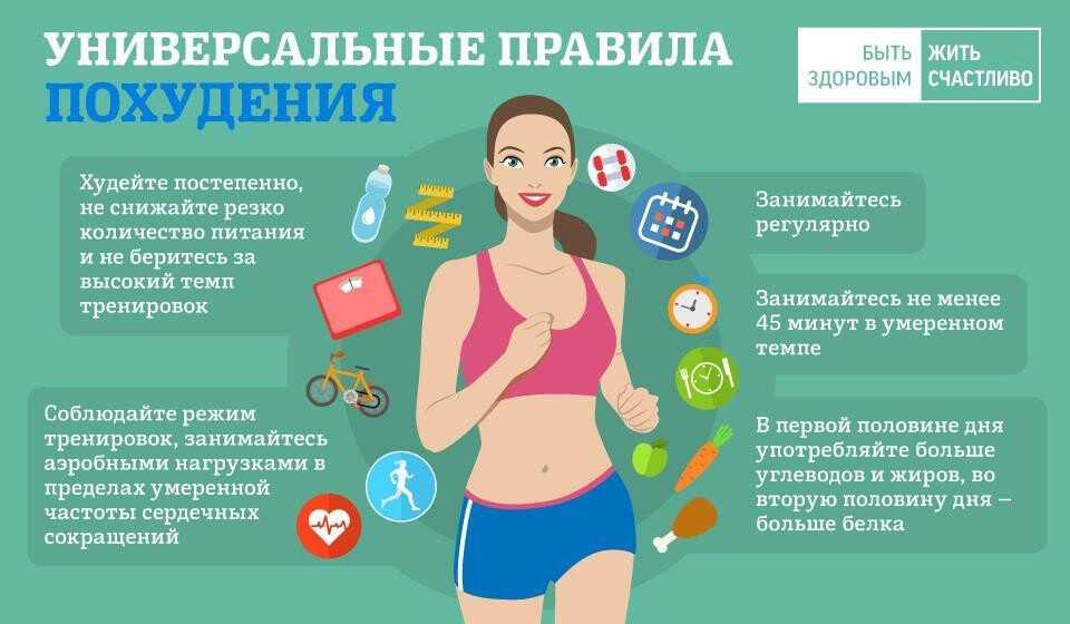 С чего начать похудение: пошаговая система сбросить лишние килограммы