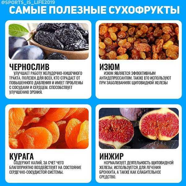 Сухофрукты – полезные свойства, калорийность и вред для организма