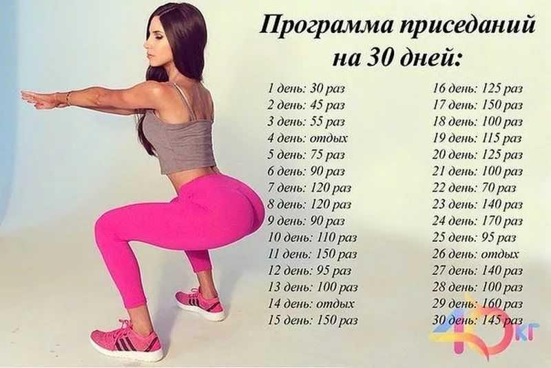 Упражнения для ягодиц с гантелями — sportfito — сайт о спорте и здоровом образе жизни