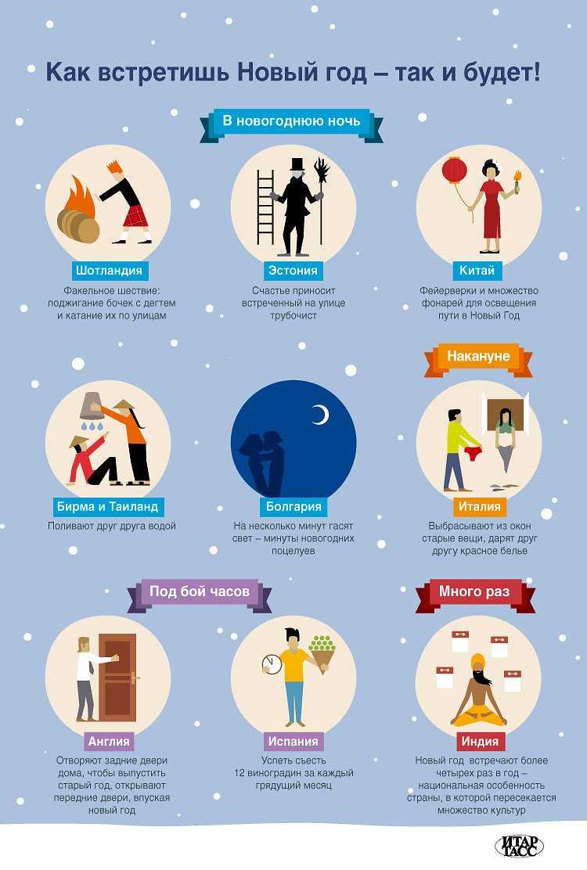 Что нужно выкинуть перед новым годом? полный список ненужных вещей!